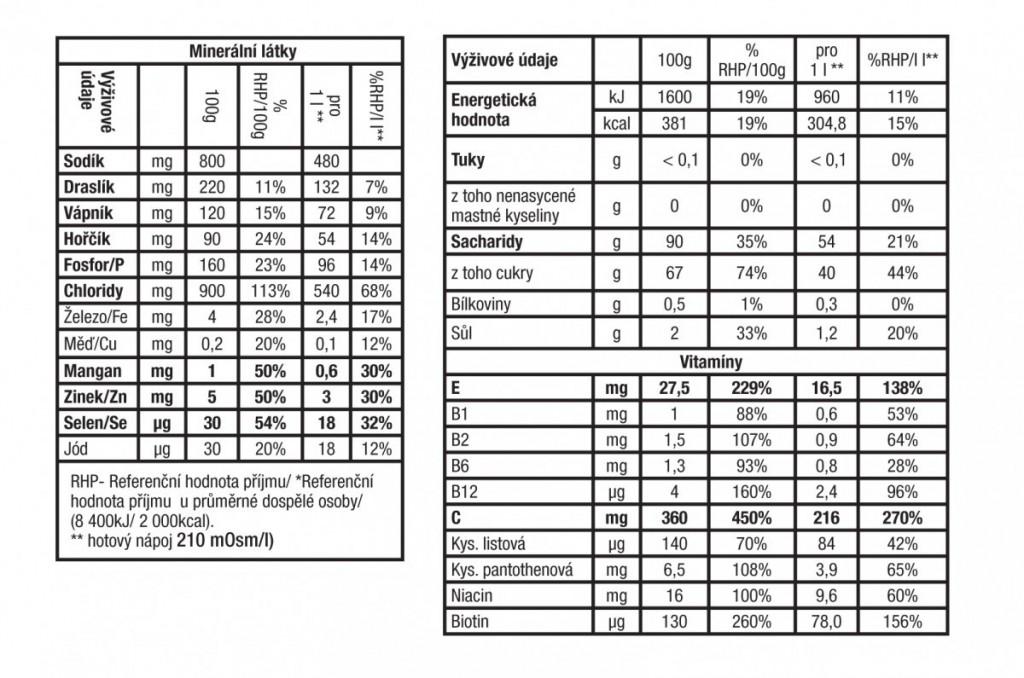Electrolyte drink  ENERGY DRINK 900g  Grapefruit č.4