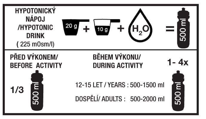 Iontový nápoj  MINERAL DRINK  Grapefruit č.3