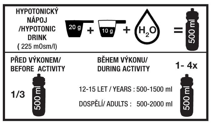 Iontový nápoj  MINERAL DRINK  Pomeranč č.4