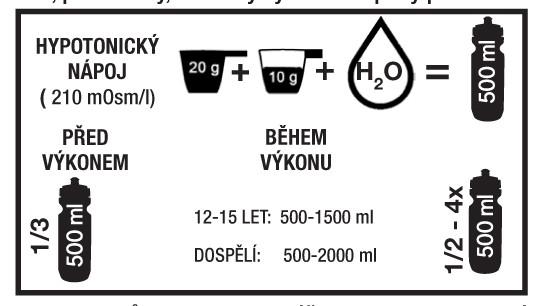 Iontový nápoj  ENERGY DRINK 900g  Pomeranč č.5